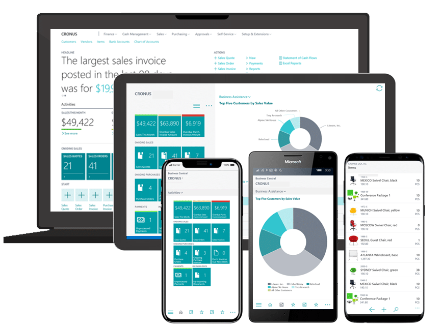 Microsoft dynamics business central mobile | Softera